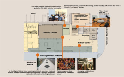 Facilities Planned for the Civil Rights Institute